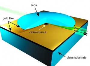 This image shows the design of a new type of invisibility cloak that is simpler than previous designs and works for all colors of the visible spectrum, making it possible to cloak larger objects than before and possibly leading to practical applications in transformation optics. (Purdue University)