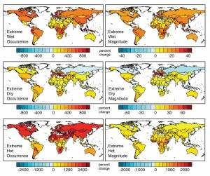 These maps show projected changes in frequency and magnitude of climate extremes. A Purdue team found that the occurrence and magnitude of what are currently the 30-year-maximum values for wet, dry and hot extremes are projected to substantially increase for much of the world. (Diffenbaugh lab image)